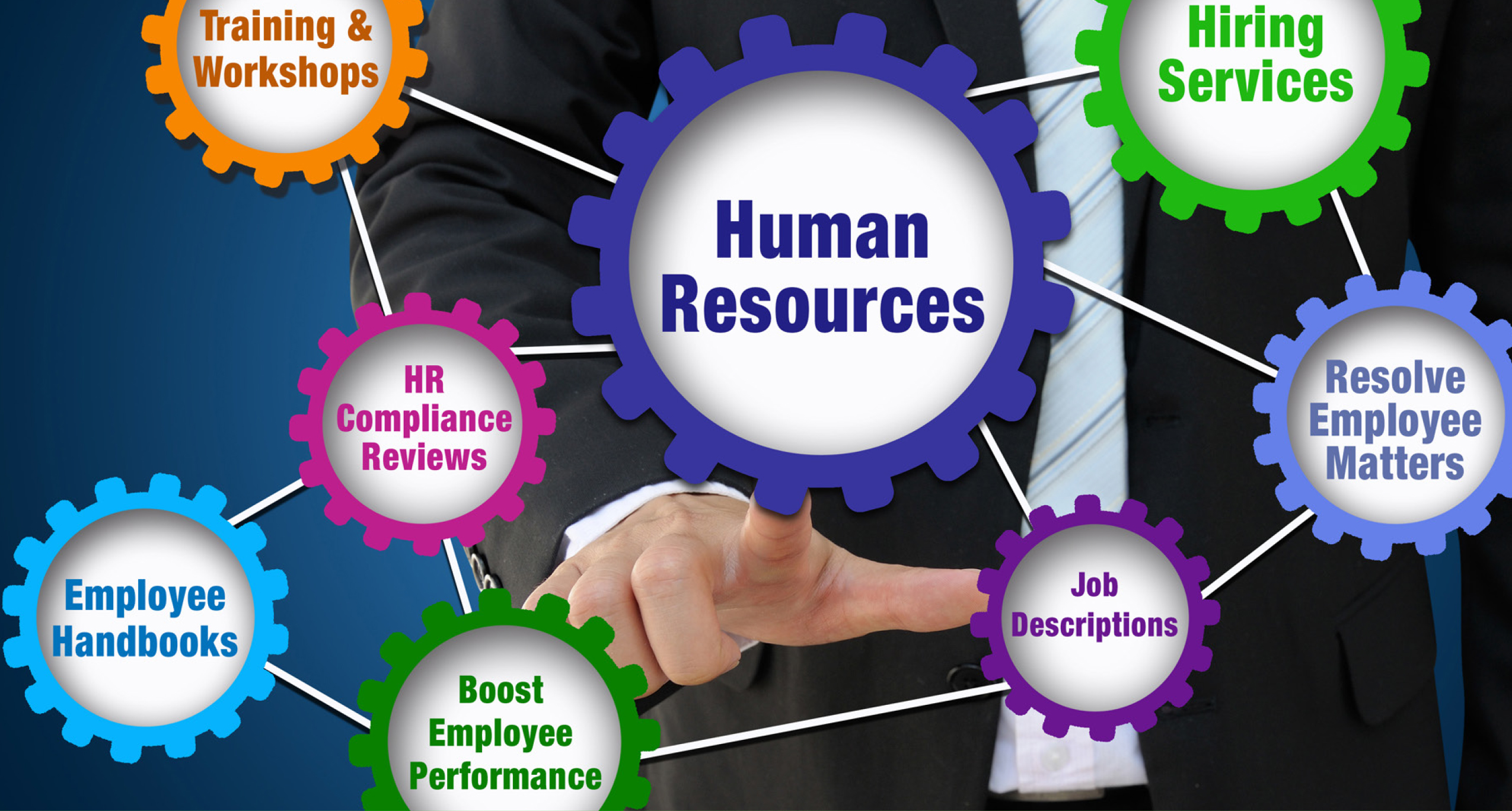 Human Resource Leadership Program